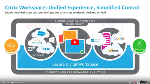 Video – What's New in Citrix Cloud Services