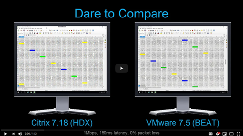 Video – Citrix HDX: High-definition user experiences on any device, at any location