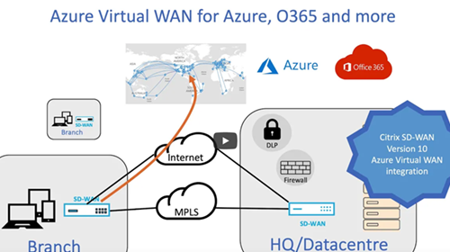 Video – Citrix Networking Delivers Connectivity for Azure and Office 365