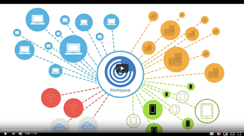 Video – Partners Go Beyond Virtualization with Citrix Workspace
