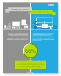 PDF – Infographic: Benefits of Digital Workspaces over Traditional Workspaces