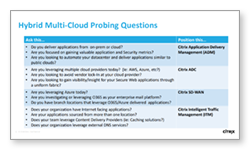 PDF – Qualifying Questions for Hybrid Multi-Cloud Products