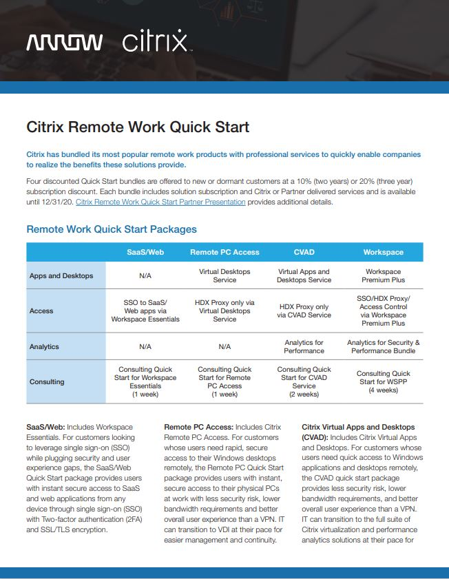 PDF – Overview of Citrix Remote Work Quick Start Promotion